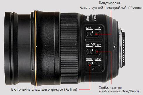 lense-is