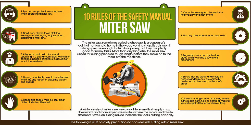 Infographic On Miter Saw Safety Manual  Rules  This Is A  Flickr