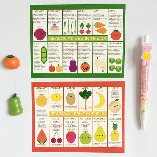 Seasonal Fruits & Vegetables Fridge Magnets
