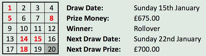 Lottery 15 Jan