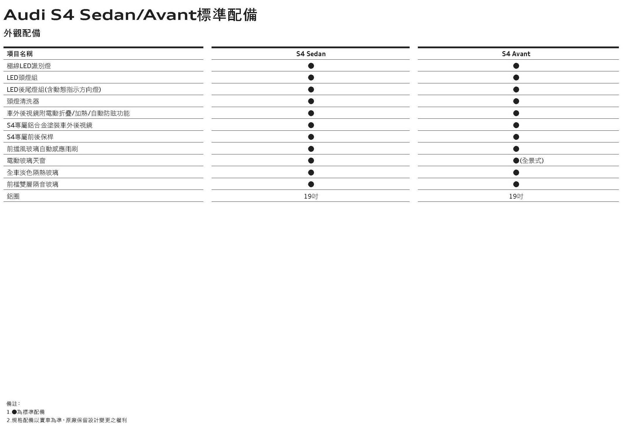 The new Audi S4規格配備表_頁面_3