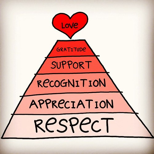 #respect #appreciation #recognition #support #gratitude #love #enlightenment via @gapingvoid | by stayingaliveuk
