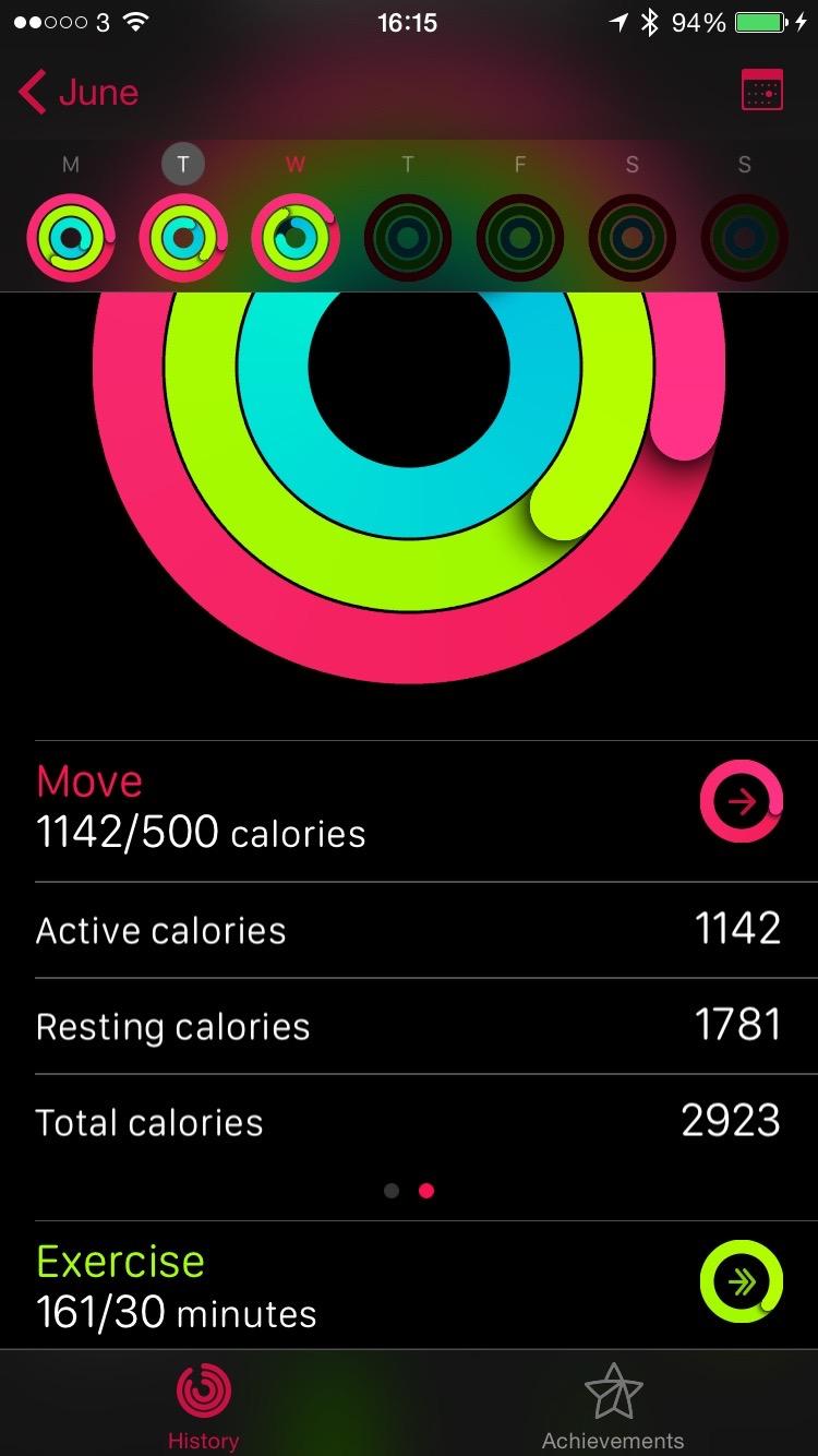 iPhone Activity app - resting calories