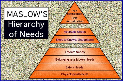maslows hierarchy of needs theory Maslow's hierarchy of needs theory shows that an individual has a hierarchy of  five needs that shape his reaction to any particular situation human has a.