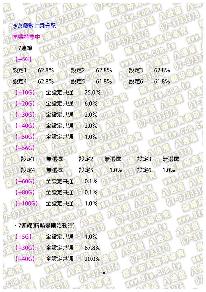 S0124你好 蝶特急II 中文版攻略_Page_11