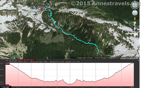 Visual map of the Lake Ann Trail as far as Swift Creek. From here, the trail slopes upward to Lake Ann. North is up. Mt. Baker-Snoqulamie National Forest, Washington