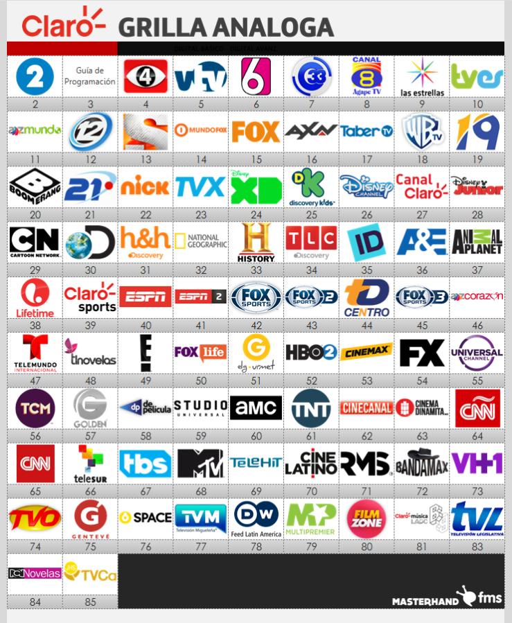 Gu 237 A De Canales Claro Tv El Salvador Enero 2017