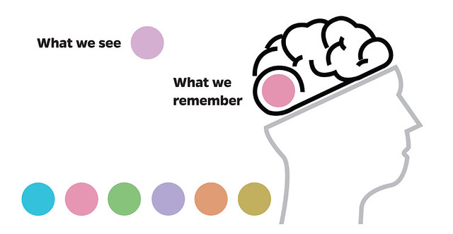 Why it's Hard to Remember Colors