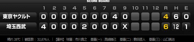 試合トップ   埼玉西武ライオンズ オフィシャルサイト (9)