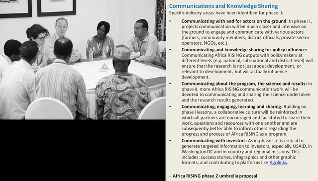Communication and Knowledge Sharing in Africa RISING phase 2