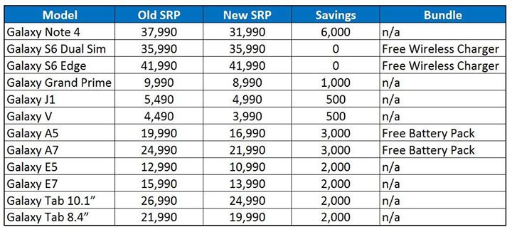 Great Samsung Sale 2015 pricelist
