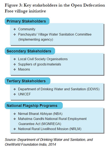 Key stakeholders in the Open Defecation