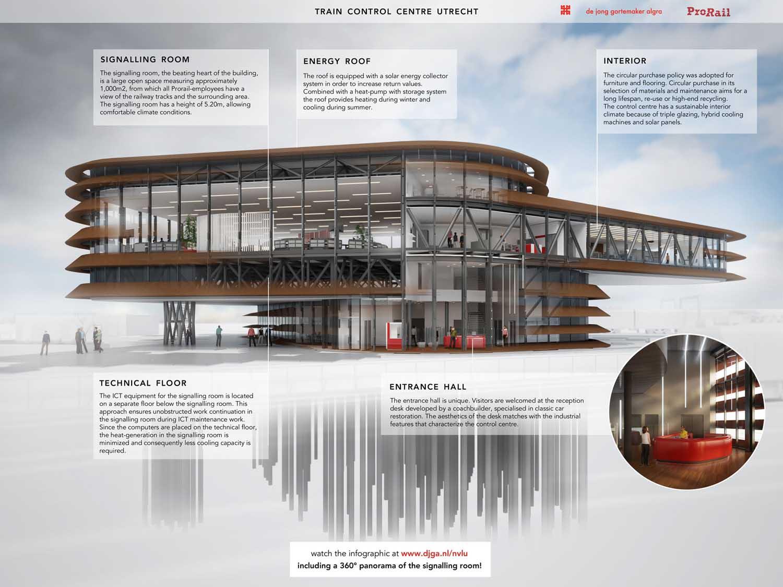 mm_Train khiển Centre Utrecht thiết kế bởi de Jong Gortemaker Algra_22