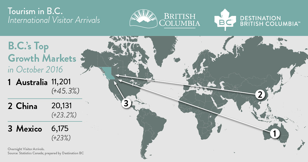 BC Tourism Numbers - October 2016 | In the first 10 months