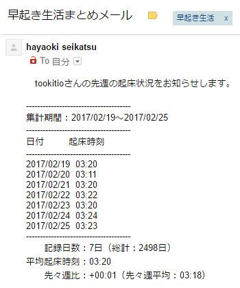 20170226_hayaoki