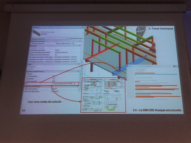 Ateliers Pratiques MS BIM - Juin 2015 à l'ESTP Paris