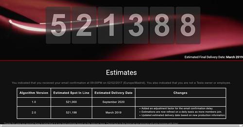 Estimación según model3counter.com de entrega de nuestro Tesla 3