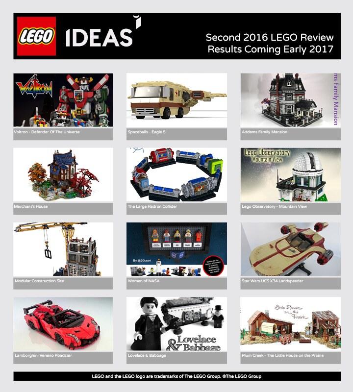Vincitore LEGO Ideas 2016