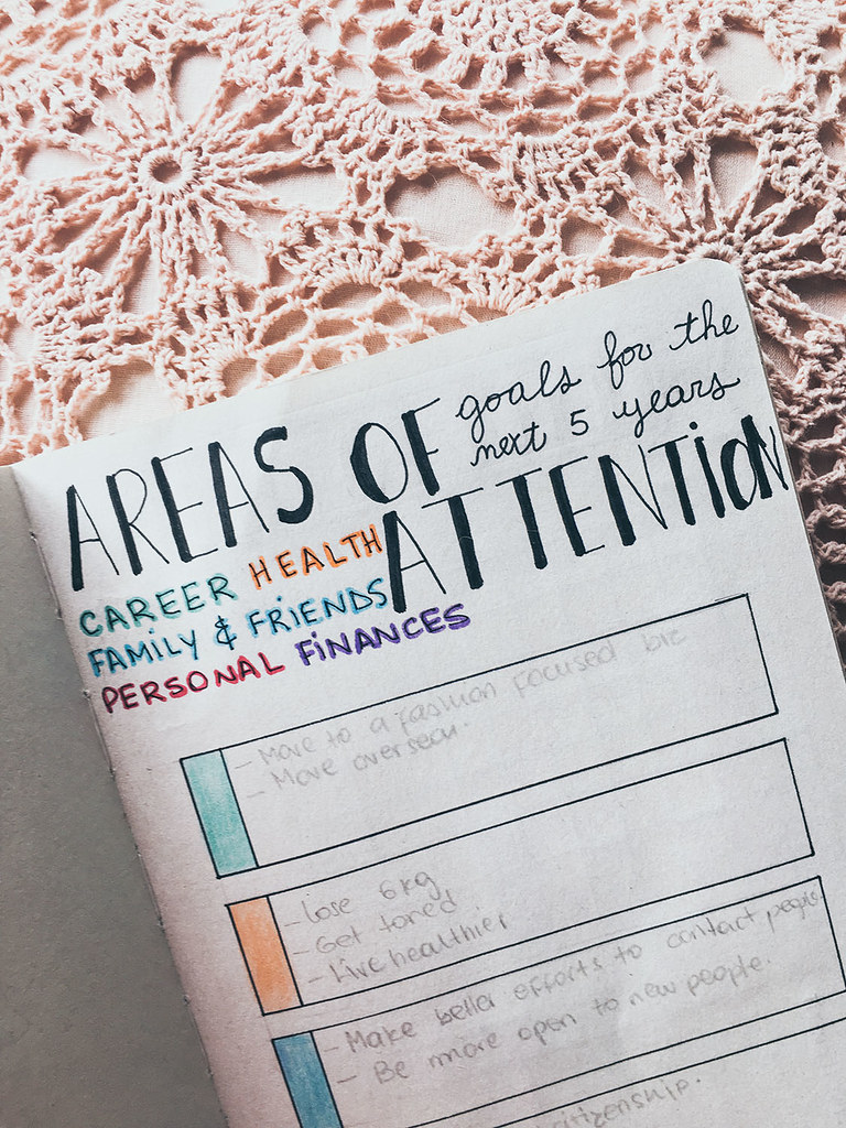 fashion, fashionista, moda, blogger argentina, fashion blogger, fashion blogger argentina, blogger, beauty blogger, planner, bullet journal, bujo, organizing, organization