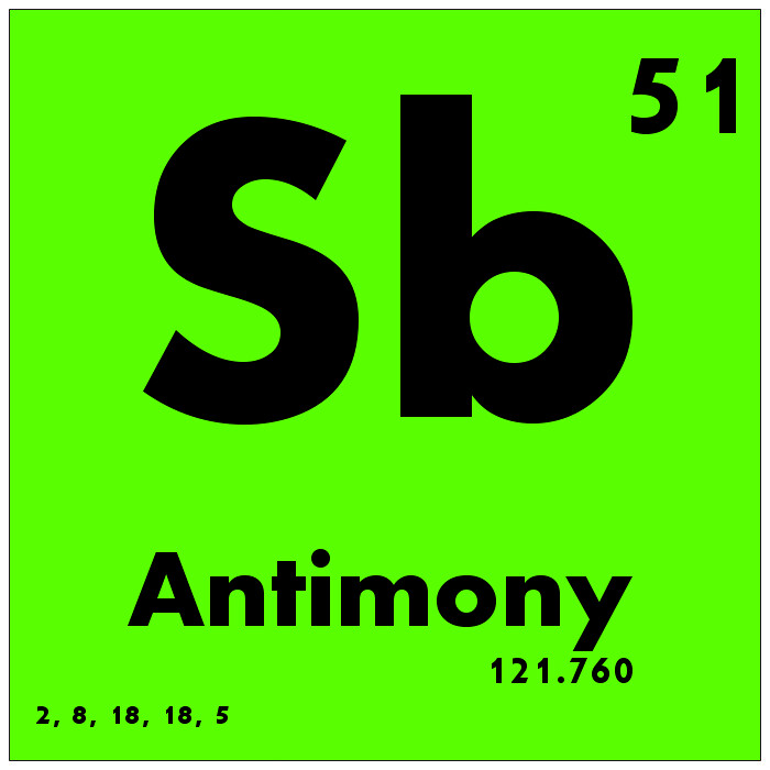 Antimony periodic table awesome home 051 antimony periodic table of elements by science activism urtaz Gallery