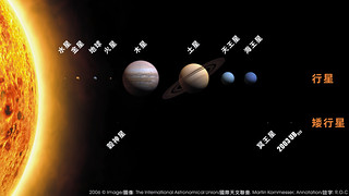 Planets and Dwarf Planets (Chinese) | by ROCSDT