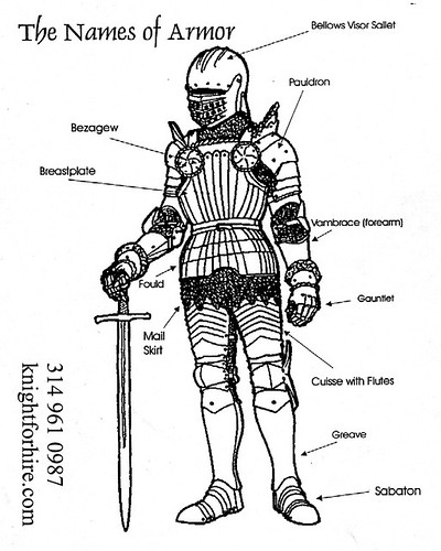 Diagram Of My Armor This Drawing Was Done By The Armor