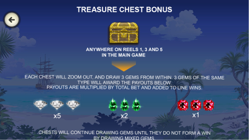 free Chests of Plenty Mobile bonus feature