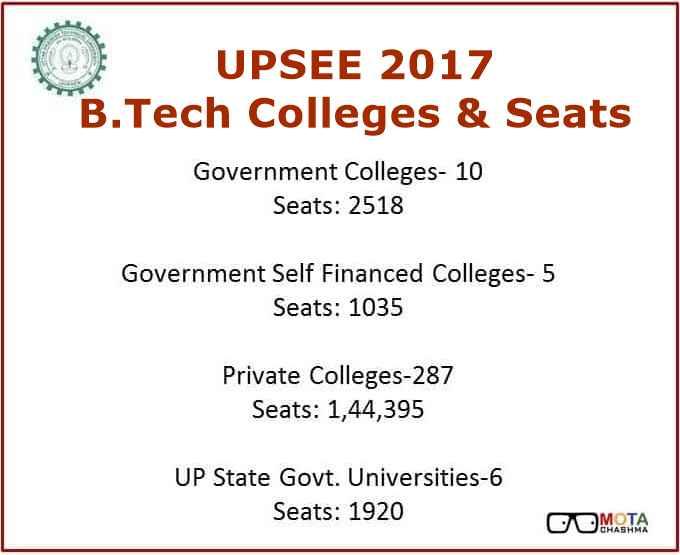 UPSEE Seats intake