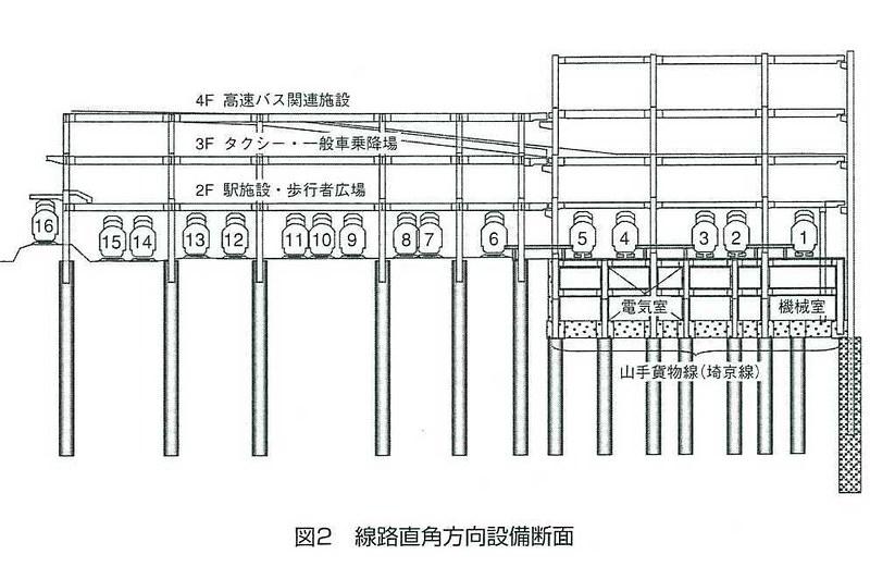 バスタ新宿の基礎が上越新幹線ホームの支障に1