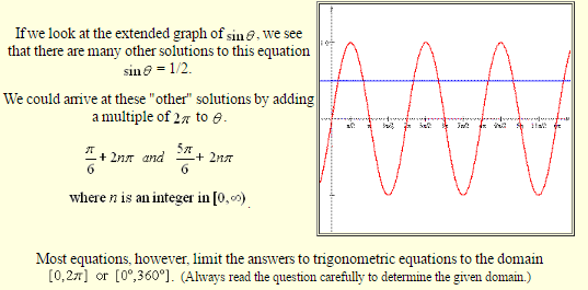 Trigonometric Equations-2