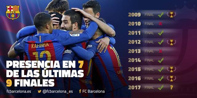 FC Barcelona: 4 Finales de la Copa del Rey seguidas, y 7 de las últimas 9