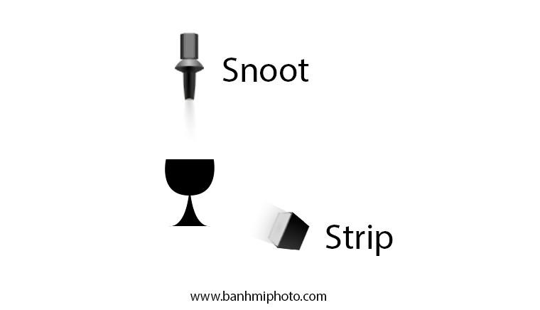 Banhmiphoto.com | Diagram Lighting