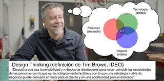 timbrown