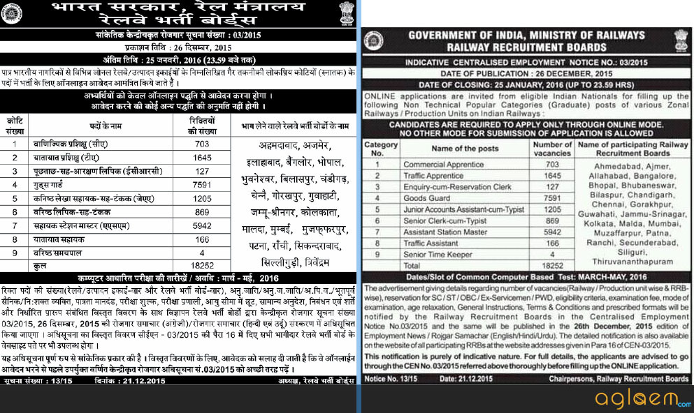 RRB NTPC (Graduate) CEN 03/2015 Recruitment Notification in English and Hindi