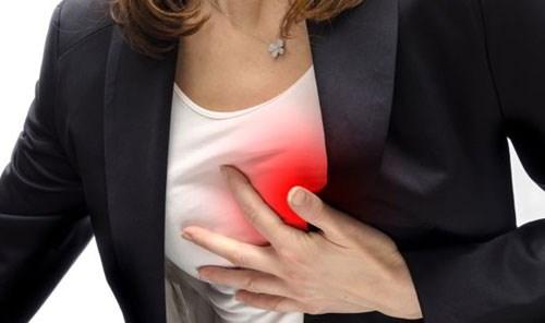 tim mạch mãn kinh