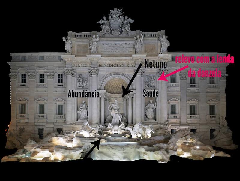 Fontana de Trevi com nomes