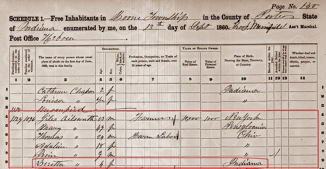 Aylesworth 1860 census