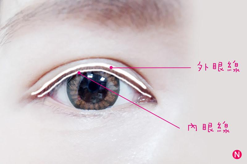 者适合你就会好看的▎基础眼线画法▎简单懂小技巧图片