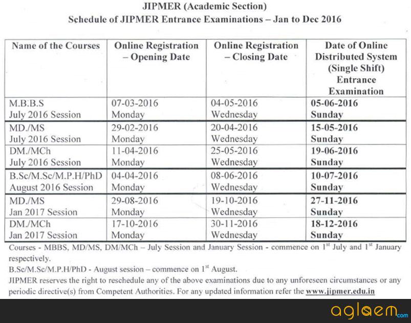 JIPMER MBBS 2016 Dates
