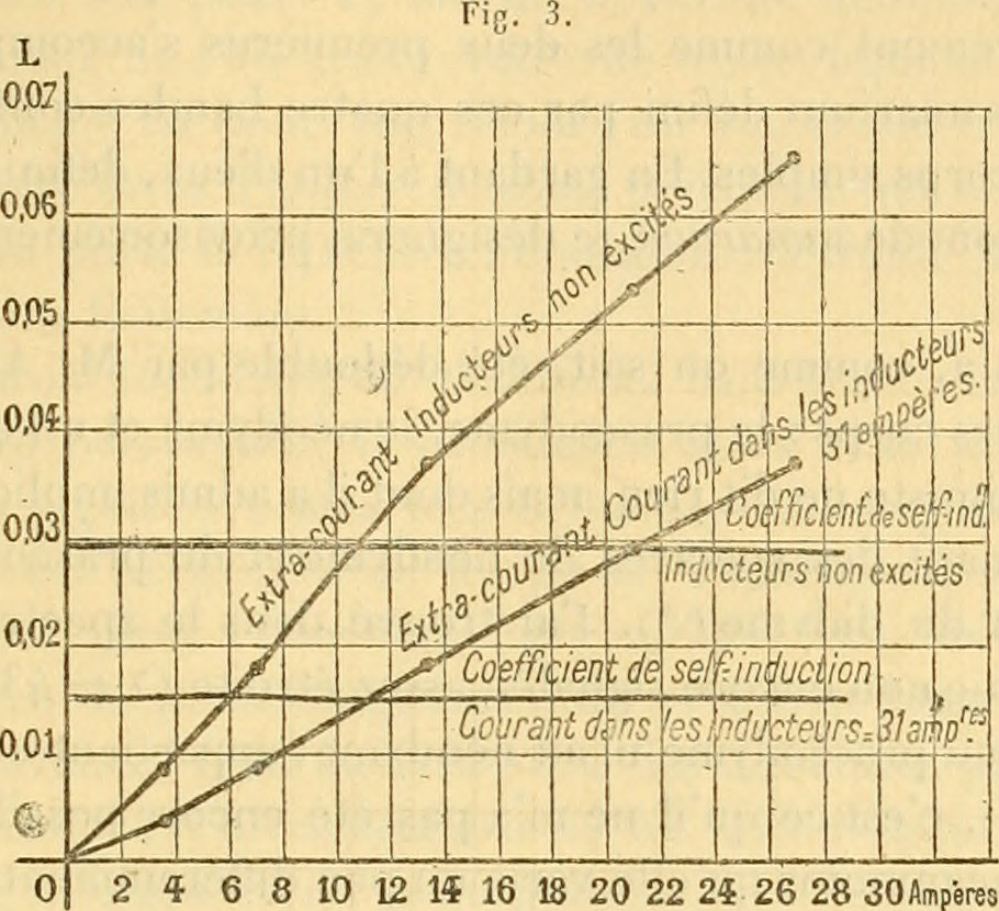 "Image from page 1556 of ""comptesrendusheb1021886acad"" (1886)"