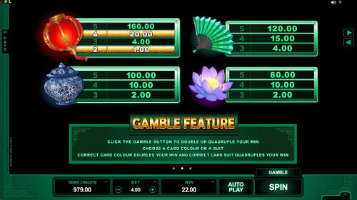 Lucky Zodiac Slots Payout Table