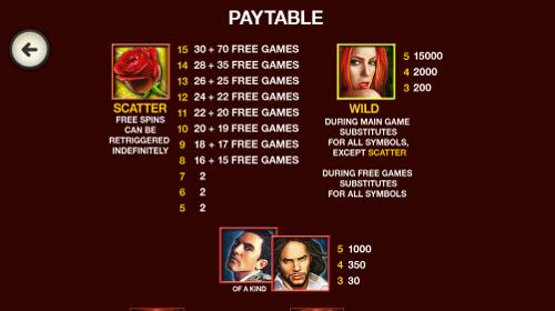 free Esmeralda Mobile slot payout