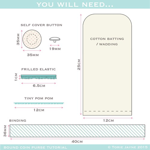 Bound coin purse -you will need 2-01 | by toriejayne
