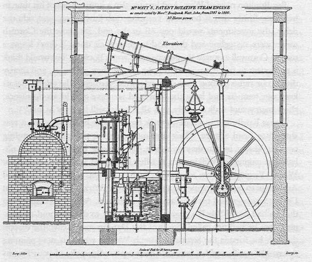 watt-steam-engine