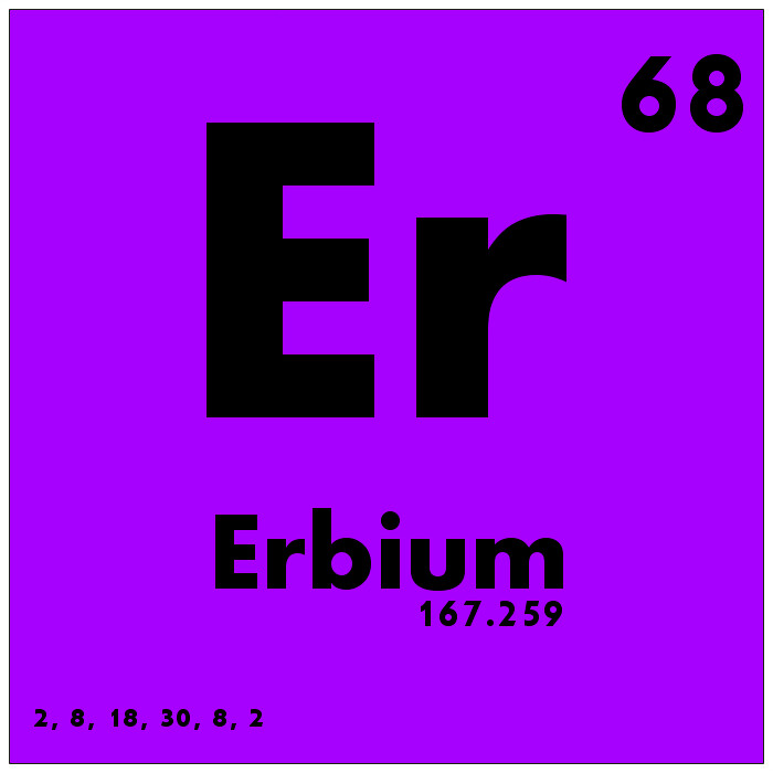 068 Erbium - Periodic Table of Elements | Watch Study ...