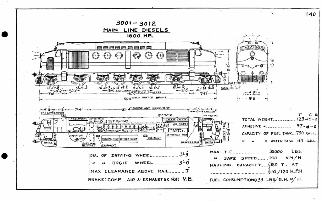 egypt railways egyptian state railways diesel locomotive\u2026 flickregypt railways egyptian state railways diesel locomotive diagram 140 esr class 3000 (english