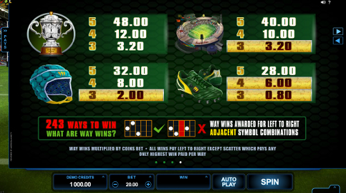 free Rugby Star slot payout