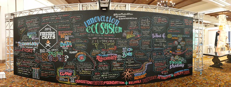 TEDMED: AMA Innovation Ecosystem