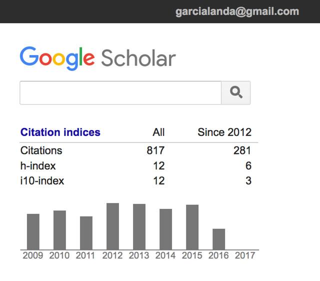 Mi Google Scholar a principios de 2017