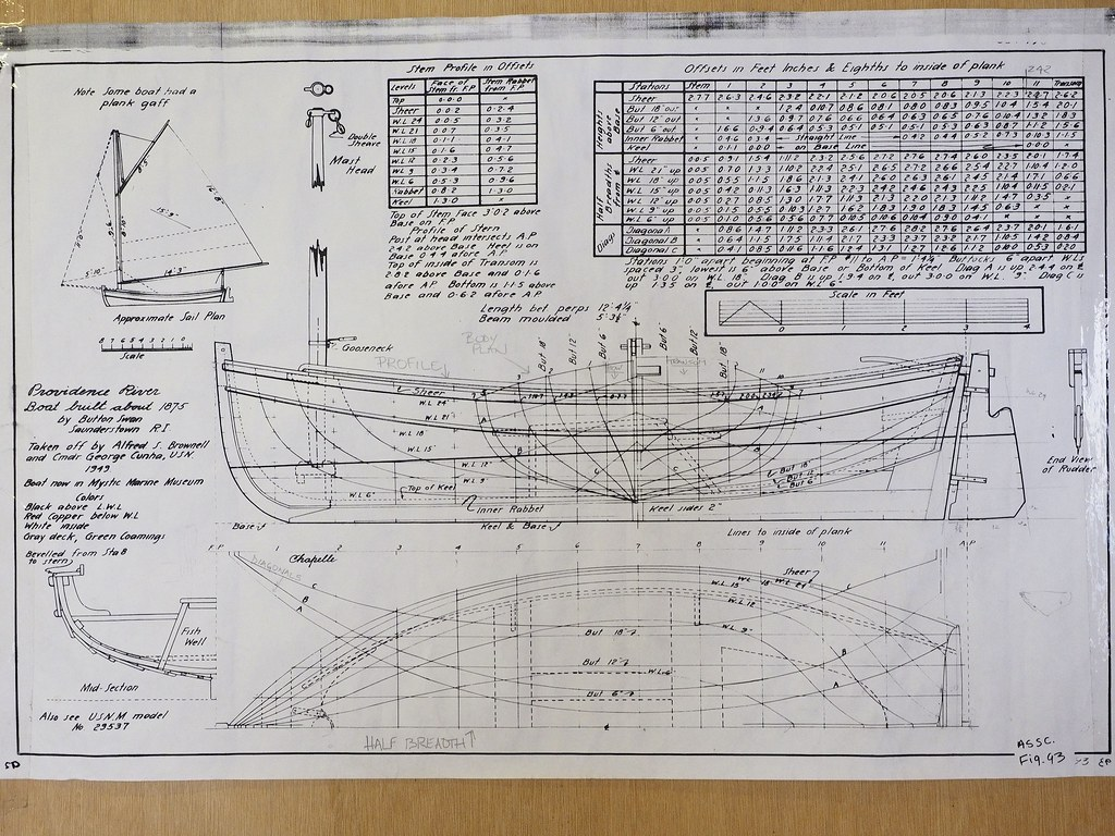 Providence River Boat plans are available from the Smithso ...